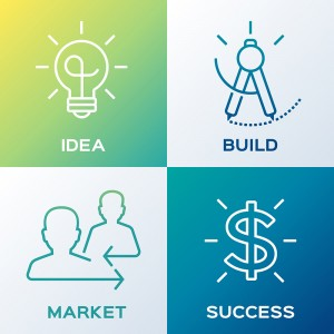 idea, build, market, success logo